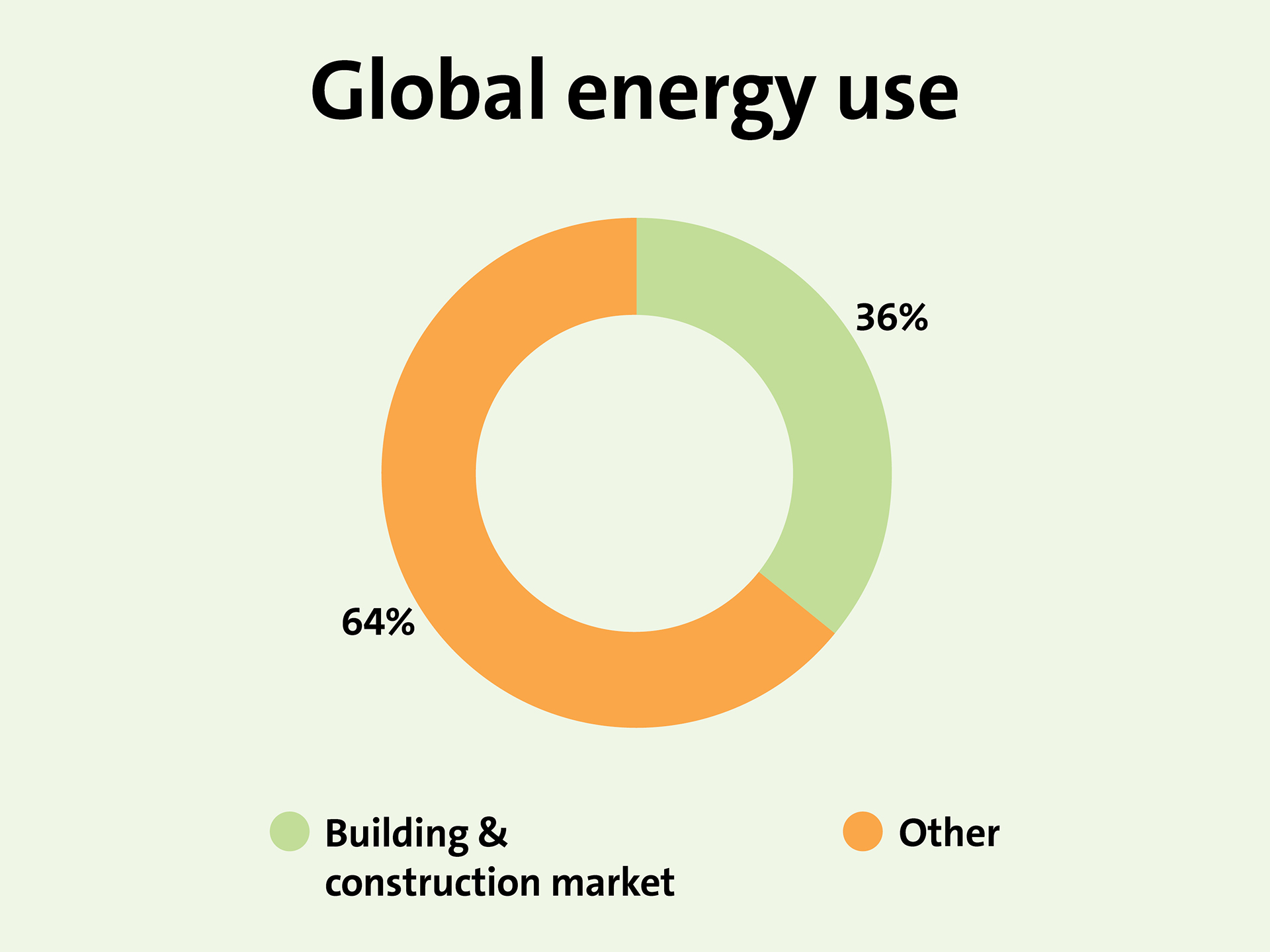 global-energy-use.jpg