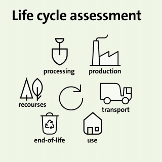 life-cycle-assessment.jpg